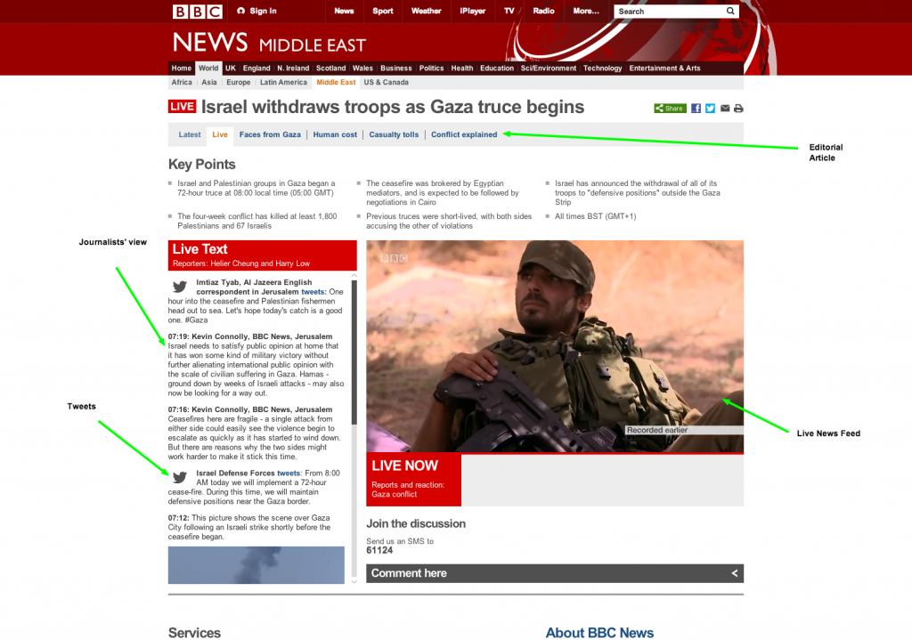 BBC News Video, Audio, Text