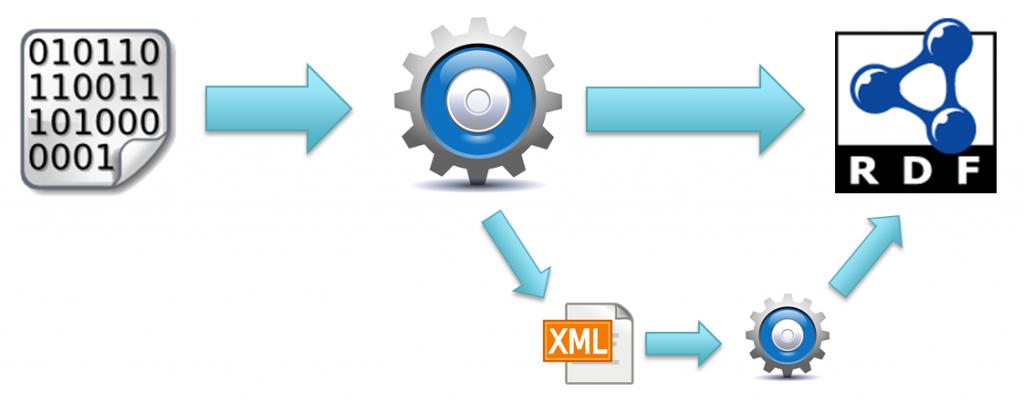 mico_extractor_principle
